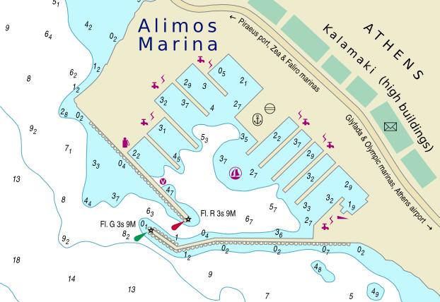 alimos_marina